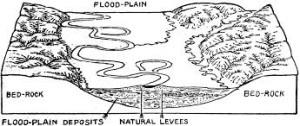 flood plain black and white